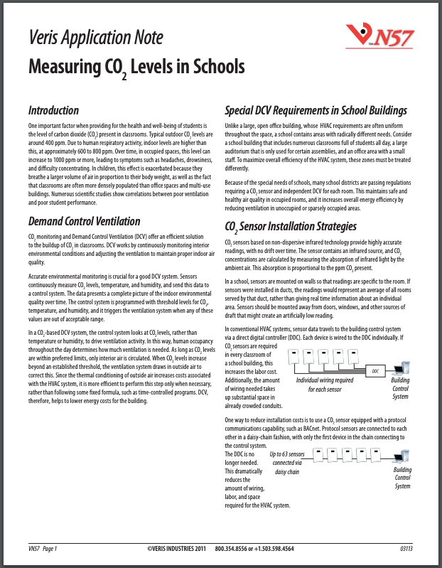 Measuring CO2 Levels in Schools